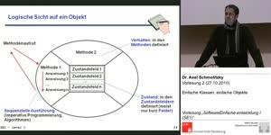 Miniaturansicht - SE1, Vorlesung 2- Einfache Klassen, einfache Objekte (27.10.2010)
