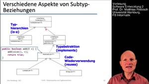 Thumbnail - 3.3 Typhierarchien und Vererbungskonzepte