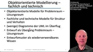 Thumbnail - 7.1 Problemraum - Lösungsraum