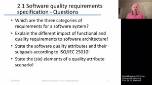 Thumbnail - 2.1.2 Software Quality Attributes ISO25010