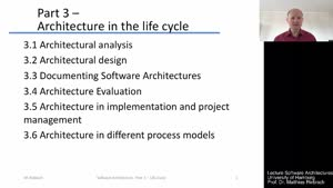 Thumbnail - 3.0 SW Architecture Lifecycle Overview