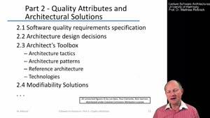 Thumbnail - 2.3.1 Architecture Knowledge