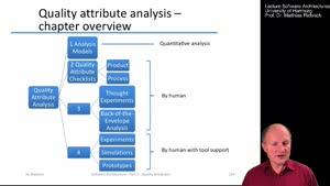 Thumbnail - 2.10.3 Analytic Models