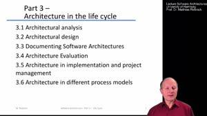Thumbnail - 3.2.1 Architectural Design Strategies