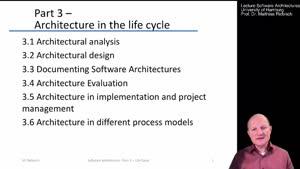 Thumbnail - 3.5.1 Architect's Skill and Duties
