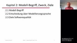 Miniaturansicht - MBSE2020 2.3 Ziele Softwarequalität