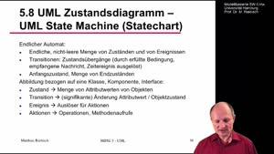 Miniaturansicht - 5.8 UML Zustandsdiagramm