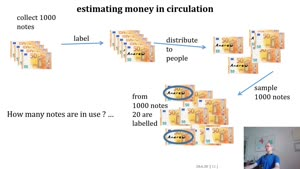 Miniaturansicht - Estimating the number of notes in circulation (part 2)