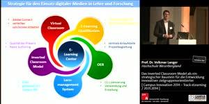 Miniaturansicht - Das Inverted Classroom Model als ein strategischer Baustein für die Entwicklung innovativer zielgruppenorientierter Lehr-/Lernszenarien