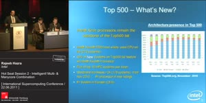Miniaturansicht - Hot Seat Session 2 - Intelligent! Multi- & Manycore Combination